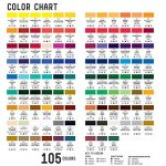 Colorant naturel pour peinture : comment trouver les meilleurs en france TOP 0 image 2 produit