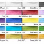 Daily Art Poudre de mica Pigment Nacré Lot de 20couleurs, 5G chaque de la marque Daily-ART image 1 produit