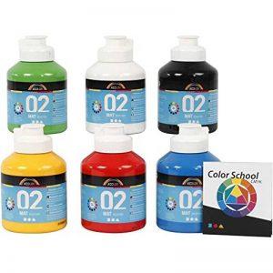 peinture acrylique eau TOP 4 image 0 produit