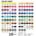 Votre comparatif pour : Colorant peinture acrylique TOP 1 image 2 produit
