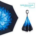 ZOMAKE Parapluie Inversé,Parapluie Canne,Double Couche Coupe-Vent, Mains Libres poignée en Forme C, Idéal pour Voiture et Voyage de la marque ZOMAKE image 1 produit
